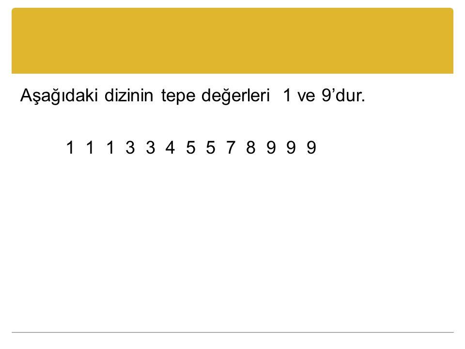 Aşağıdaki dizinin tepe değerleri 1 ve 9'dur. 1 1 1 3 3 4 5 5 7 8 9 9 9