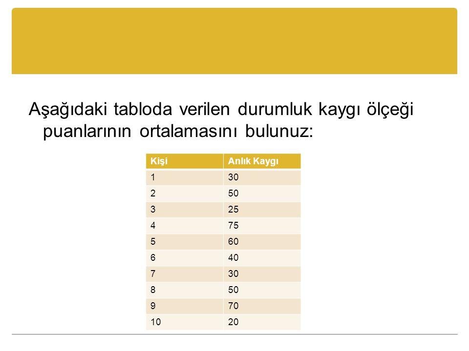 Aşağıdaki tabloda verilen durumluk kaygı ölçeği puanlarının ortalamasını bulunuz: KişiAnlık Kaygı 130 250 325 475 560 640 730 850 970 1020