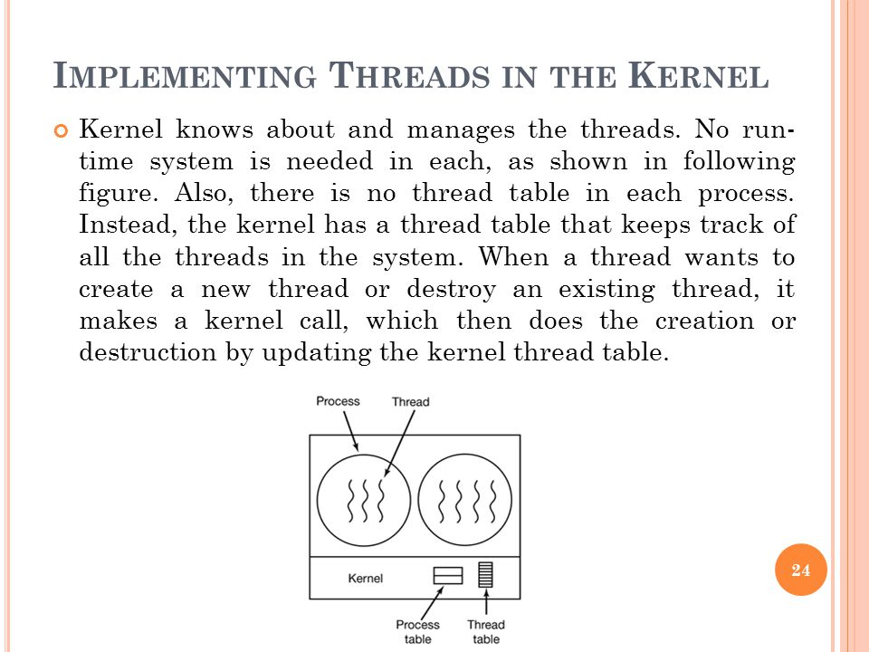 I MPLEMENTING T HREADS IN THE K ERNEL Kernel knows about and manages the threads. No run- time system is needed in each, as shown in following figure.