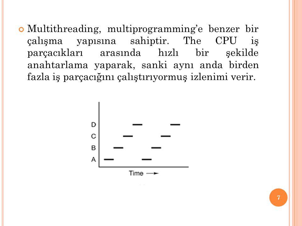 Multithreading, multiprogramming'e benzer bir çalışma yapısına sahiptir. The CPU iş parçacıkları arasında hızlı bir şekilde anahtarlama yaparak, sanki