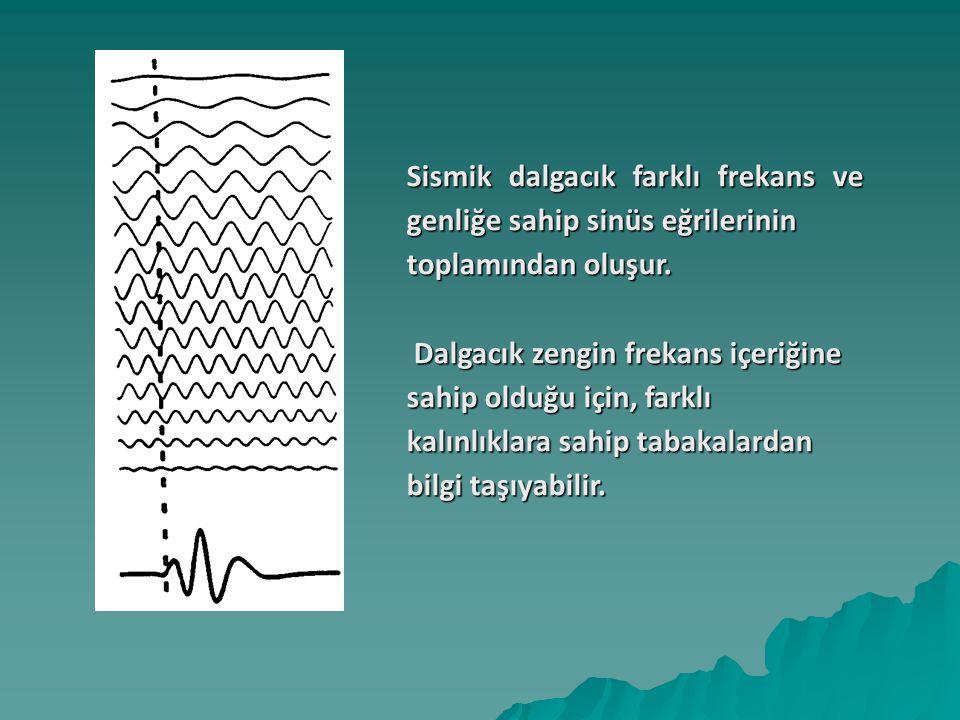 Sismik dalgacık farklı frekans ve genliğe sahip sinüs eğrilerinin toplamından oluşur.