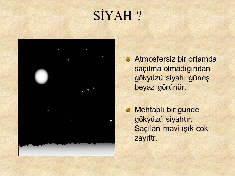 SİYAH ? Atmosfersiz bir ortamda saçılma olmadığından gökyüzü siyah, güneş beyaz görünür. Mehtaplı bir günde gökyüzü siyahtır. Saçılan mavi ışık cok za
