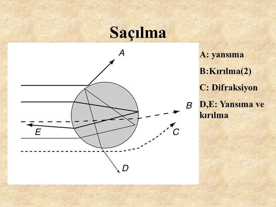 Boyut Parametresi  Geometrik saçılma:  >> 1 –Geometrik optik bağıntıları kullanılır Mie saçılması:  ~ 1 –Maxwell denklemleri Rayleigh saçılması:  << 1 –Rayleigh saçılma katsayısı