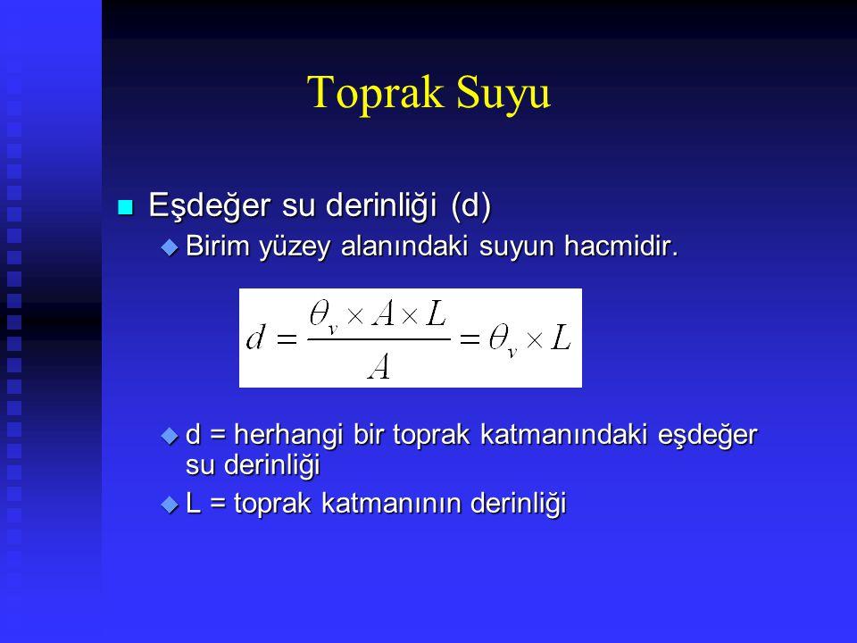 n Eşdeğer su derinliği (d) u Birim yüzey alanındaki suyun hacmidir.