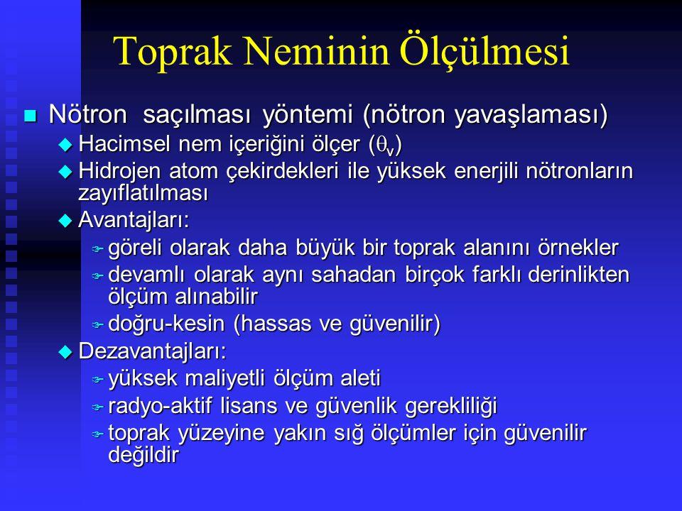 Toprak Neminin Ölçülmesi n Nötron saçılması yöntemi (nötron yavaşlaması) u Hacimsel nem içeriğini ölçer (  v ) u Hidrojen atom çekirdekleri ile yüksek enerjili nötronların zayıflatılması u Avantajları: F göreli olarak daha büyük bir toprak alanını örnekler F devamlı olarak aynı sahadan birçok farklı derinlikten ölçüm alınabilir F doğru-kesin (hassas ve güvenilir) u Dezavantajları: F yüksek maliyetli ölçüm aleti F radyo-aktif lisans ve güvenlik gerekliliği F toprak yüzeyine yakın sığ ölçümler için güvenilir değildir