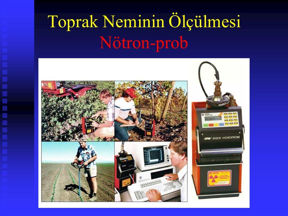 Toprak Neminin Ölçülmesi Nötron-prob