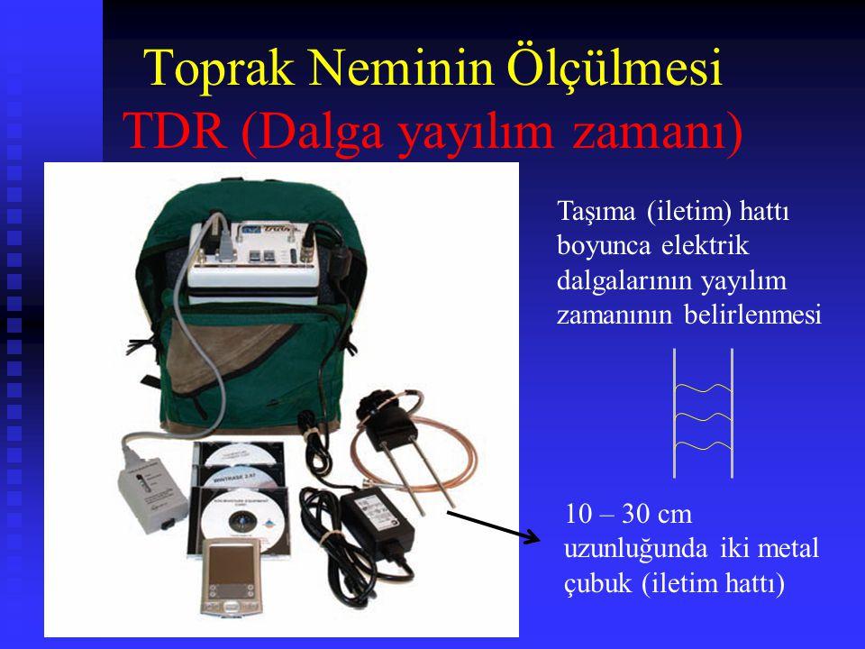 TDR (Dalga yayılım zamanı) Taşıma (iletim) hattı boyunca elektrik dalgalarının yayılım zamanının belirlenmesi 10 – 30 cm uzunluğunda iki metal çubuk (iletim hattı)