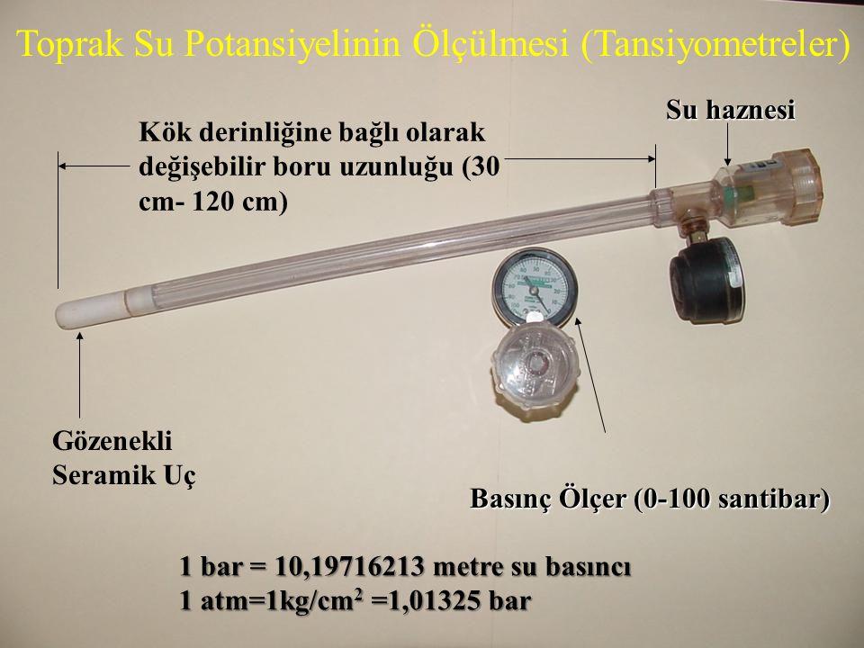 Toprak Su Potansiyelinin Ölçülmesi (Tansiyometreler) Gözenekli Seramik Uç Basınç Ölçer (0-100 santibar) Su haznesi Kök derinliğine bağlı olarak değişebilir boru uzunluğu (30 cm- 120 cm) 1 bar = 10,19716213 metre su basıncı 1 atm=1kg/cm 2 =1,01325 bar