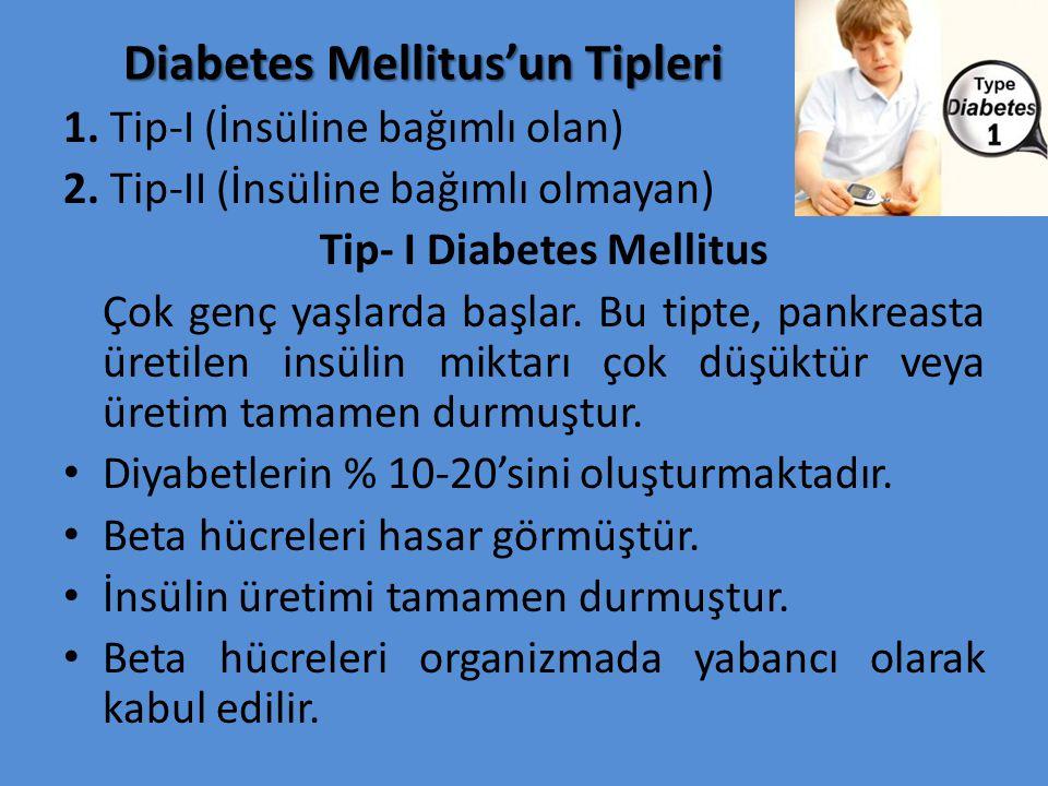 Diabetes Mellitus'un Tipleri 1.Tip-I (İnsüline bağımlı olan) 2.