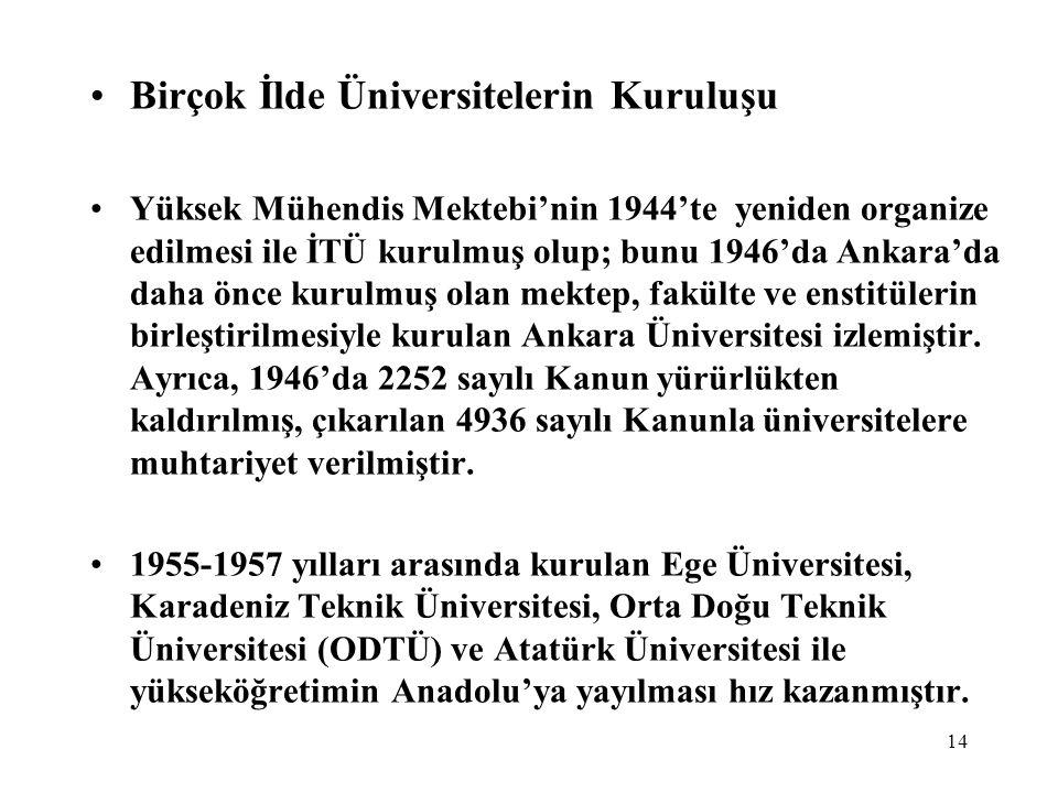 14 Birçok İlde Üniversitelerin Kuruluşu Yüksek Mühendis Mektebi'nin 1944'te yeniden organize edilmesi ile İTÜ kurulmuş olup; bunu 1946'da Ankara'da da