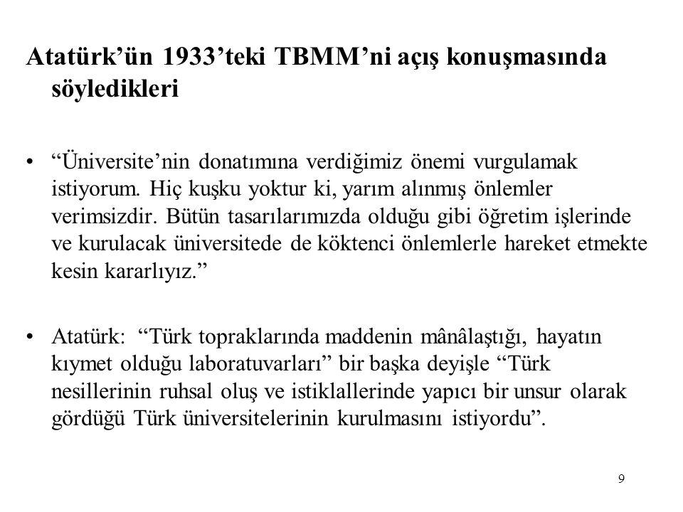 """9 Atatürk'ün 1933'teki TBMM'ni açış konuşmasında söyledikleri """"Üniversite'nin donatımına verdiğimiz önemi vurgulamak istiyorum. Hiç kuşku yoktur ki, y"""