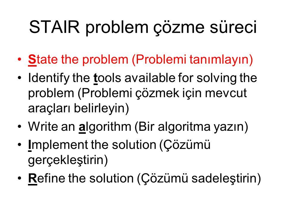 Sınıf Etkinliği Bu problemin programlamasına yardımcı olmak üzere: –Bir organizasyon şeması ortaya koyun.