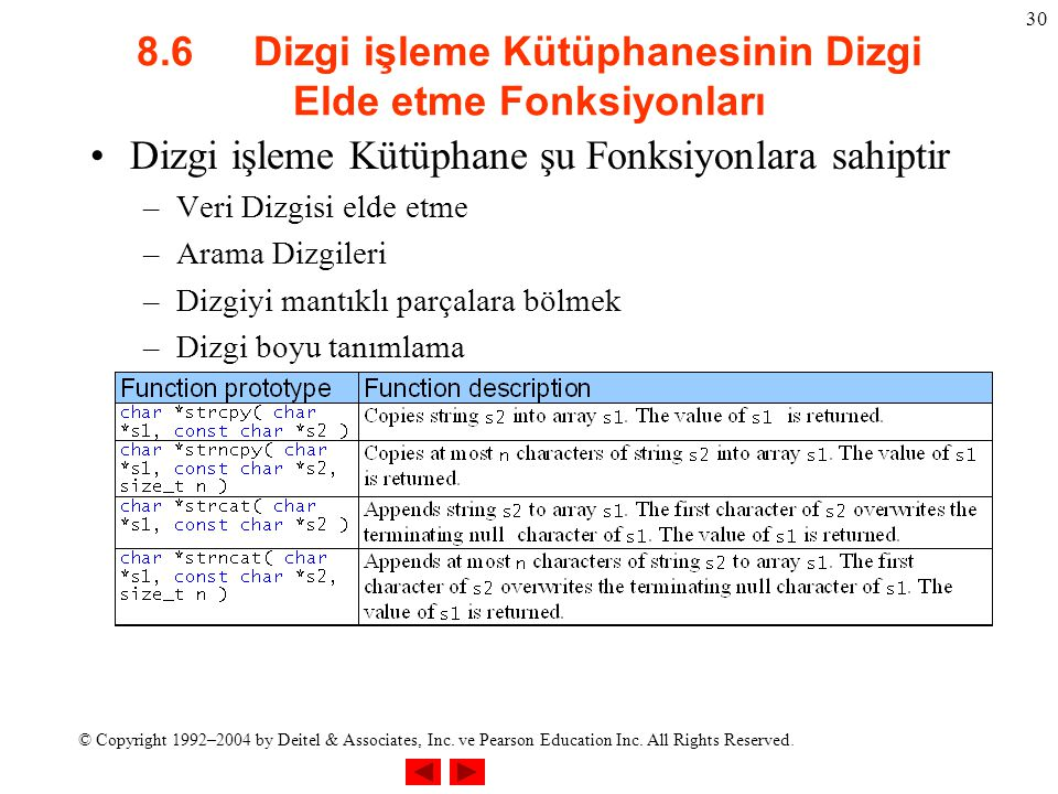 © Copyright 1992–2004 by Deitel & Associates, Inc. ve Pearson Education Inc. All Rights Reserved. 30 8.6 Dizgi işleme Kütüphanesinin Dizgi Elde etme F