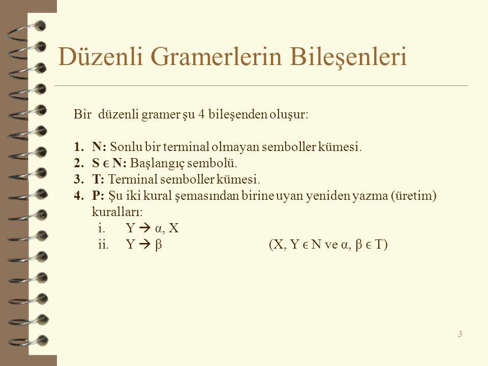 Düzenli Gramerlerin Bileşenleri 3 Bir düzenli gramer şu 4 bileşenden oluşur: 1.N: Sonlu bir terminal olmayan semboller kümesi. 2.S N: Başlangıç sembol