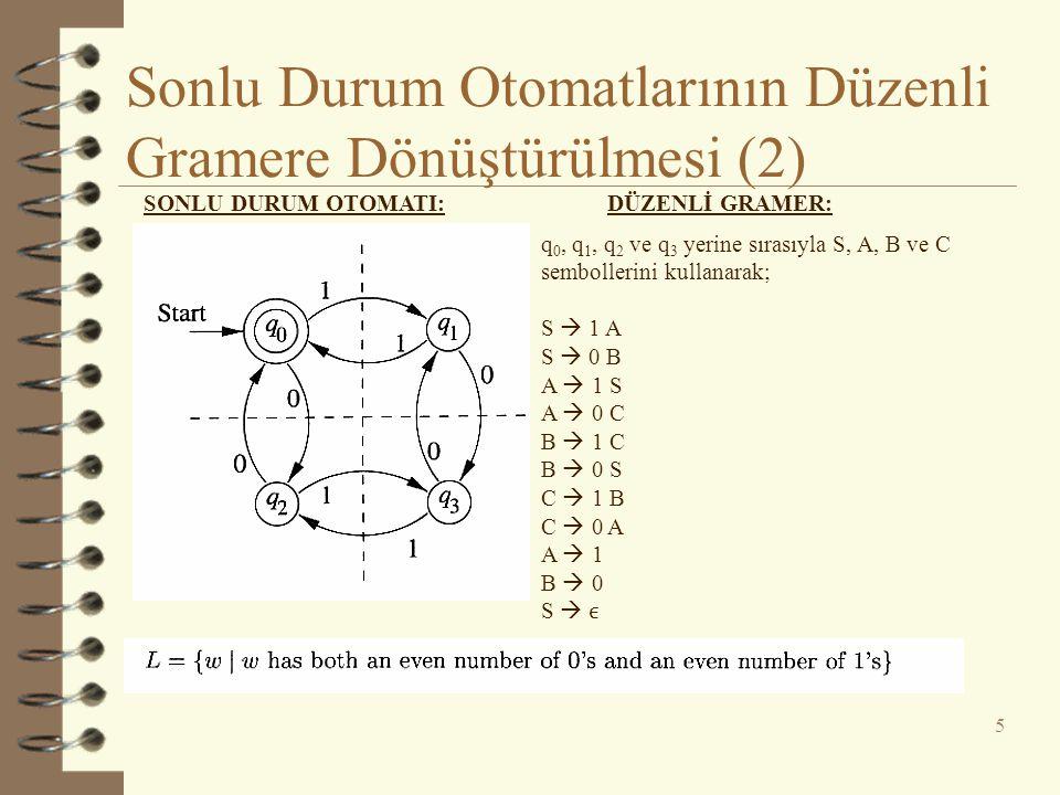 Sonlu Durum Otomatlarının Düzenli Gramere Dönüştürülmesi (2) 5 SONLU DURUM OTOMATI:DÜZENLİ GRAMER: q 0, q 1, q 2 ve q 3 yerine sırasıyla S, A, B ve C