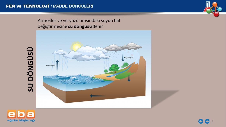 FEN ve TEKNOLOJİ / MADDE DÖNGÜLERİ 4 Atmosfer ve yeryüzü arasındaki suyun hal değiştirmesine su döngüsü denir. SU DÖNGÜSÜ