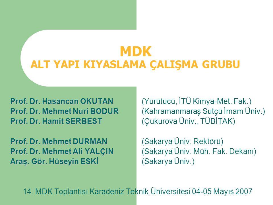 MDK ALT YAPI KIYASLAMA ÇALIŞMA GRUBU Prof. Dr. Hasancan OKUTAN Prof. Dr. Hasancan OKUTAN (Yürütücü, İTÜ Kimya-Met. Fak.) Prof. Dr. Mehmet Nuri BODUR P