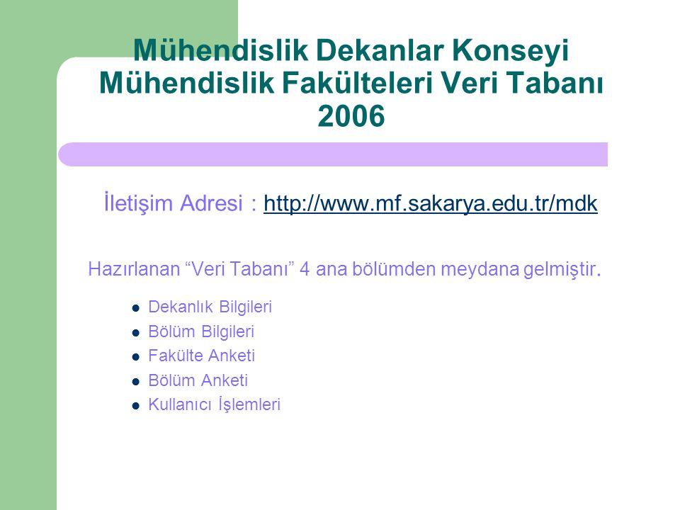 Mühendislik Dekanlar Konseyi Mühendislik Fakülteleri Veri Tabanı 2006 İletişim Adresi : http://www.mf.sakarya.edu.tr/mdkhttp://www.mf.sakarya.edu.tr/mdk Hazırlanan Veri Tabanı 4 ana bölümden meydana gelmiştir.