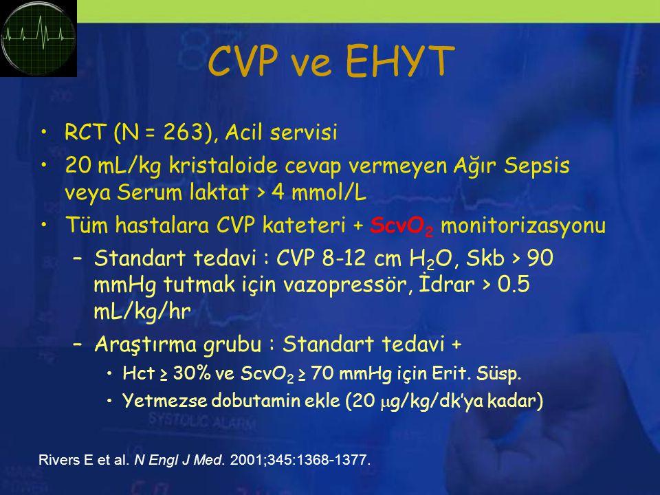 CVP ve EHYT RCT (N = 263), Acil servisi 20 mL/kg kristaloide cevap vermeyen Ağır Sepsis veya Serum laktat > 4 mmol/L Tüm hastalara CVP kateteri + ScvO 2 monitorizasyonu –Standart tedavi : CVP 8-12 cm H 2 O, Skb > 90 mmHg tutmak için vazopressör, İdrar > 0.5 mL/kg/hr –Araştırma grubu : Standart tedavi + Hct ≥ 30% ve ScvO 2 ≥ 70 mmHg için Erit.