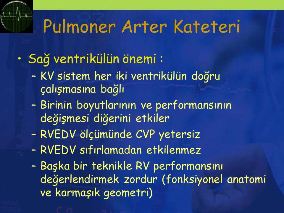 Pulmoner Arter Kateteri Sağ ventrikülün önemi : –KV sistem her iki ventrikülün doğru çalışmasına bağlı –Birinin boyutlarının ve performansının değişmesi diğerini etkiler –RVEDV ölçümünde CVP yetersiz –RVEDV sıfırlamadan etkilenmez –Başka bir teknikle RV performansını değerlendirmek zordur (fonksiyonel anatomi ve karmaşık geometri)