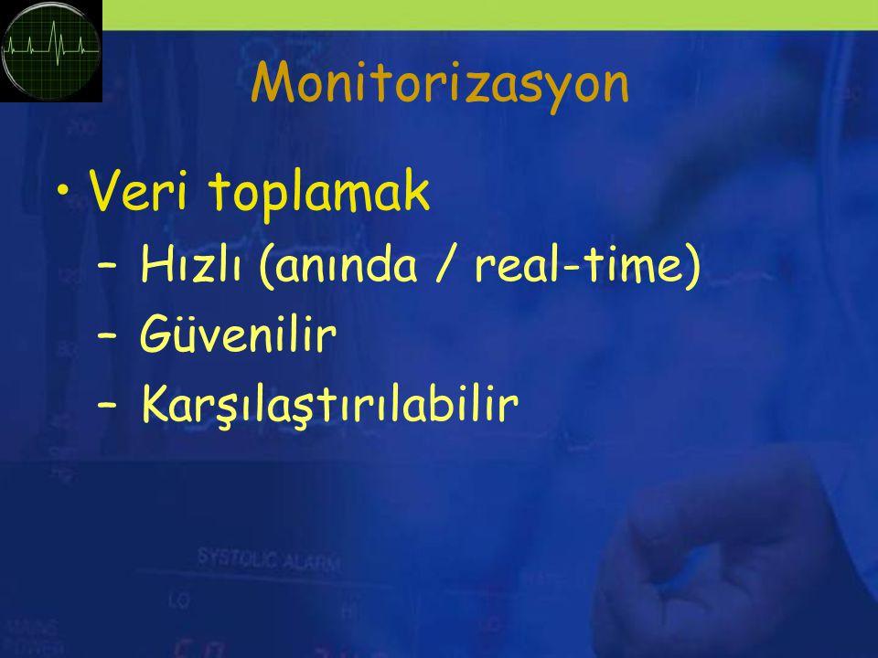 Monitorizasyon Veri toplamak – Hızlı (anında / real-time) – Güvenilir – Karşılaştırılabilir