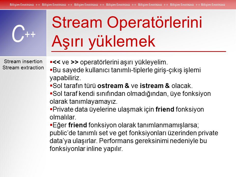 Bilişim Enstitüsü ++ Bilişim Enstitüsü ++ Bilişim Enstitüsü ++ Bilişim Enstitüsü ++ Bilişim Enstitüsü ++ Bilişim Enstitüsü ++ Bilişim Enstitüsü C ++ Stream insertion Stream extraction Stream Operatörlerini Aşırı yüklemek  > operatörlerini aşırı yükleyelim.