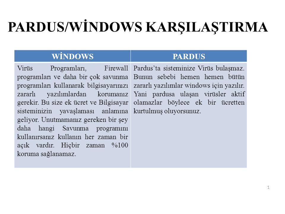 WİNDOWSPARDUS Virüs Programları, Firewall programları ve daha bir çok savunma programları kullanarak bilgisayarınızı zararlı yazılımlardan korumanız gerekir.