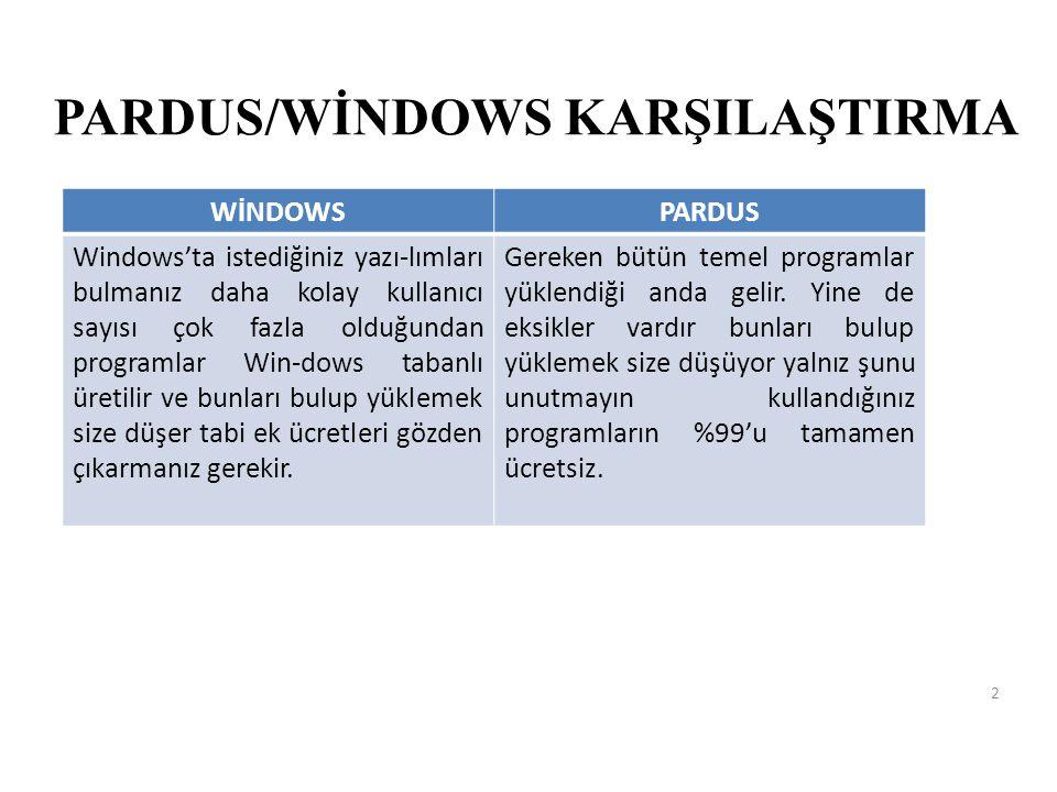 WİNDOWSPARDUS Windows'ta istediğiniz yazı-lımları bulmanız daha kolay kullanıcı sayısı çok fazla olduğundan programlar Win-dows tabanlı üretilir ve bu