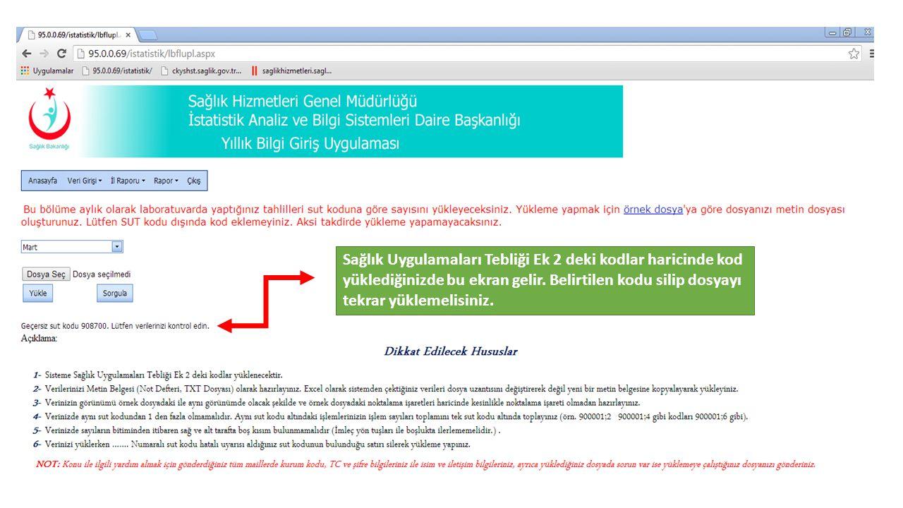 Sağlık Uygulamaları Tebliği Ek 2 deki kodlar haricinde kod yüklediğinizde bu ekran gelir.