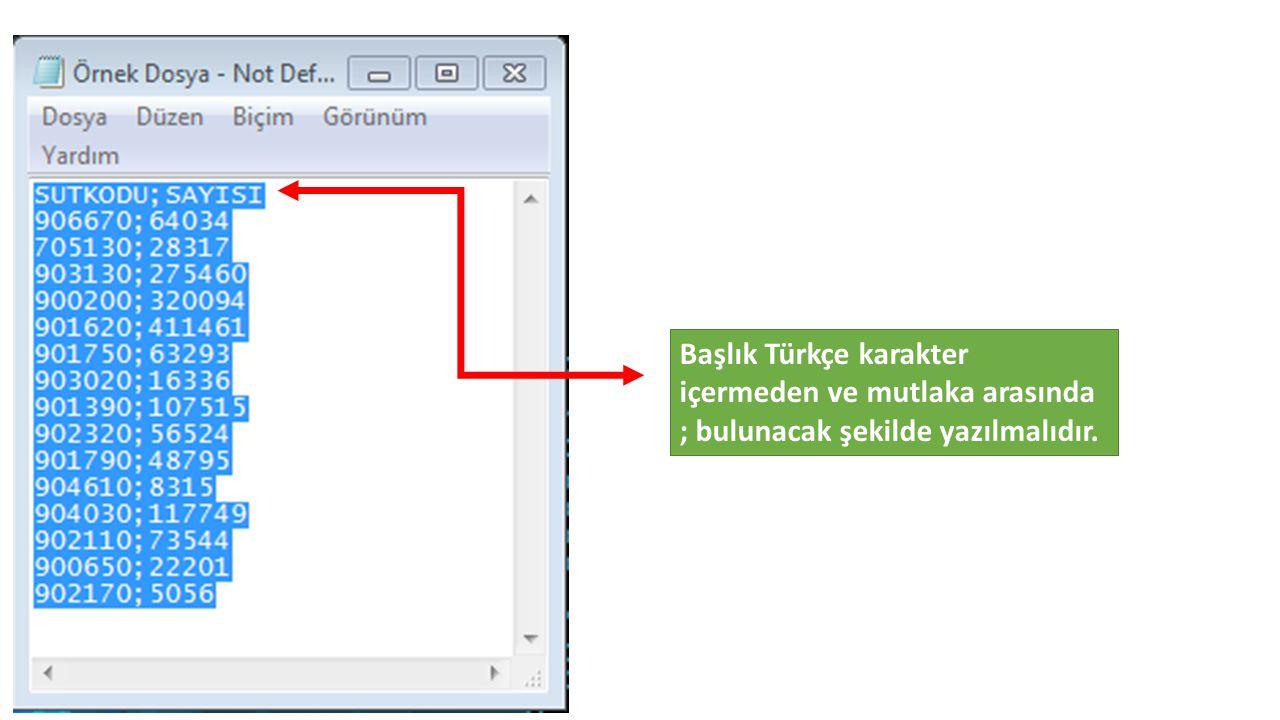Başlık Türkçe karakter içermeden ve mutlaka arasında ; bulunacak şekilde yazılmalıdır.