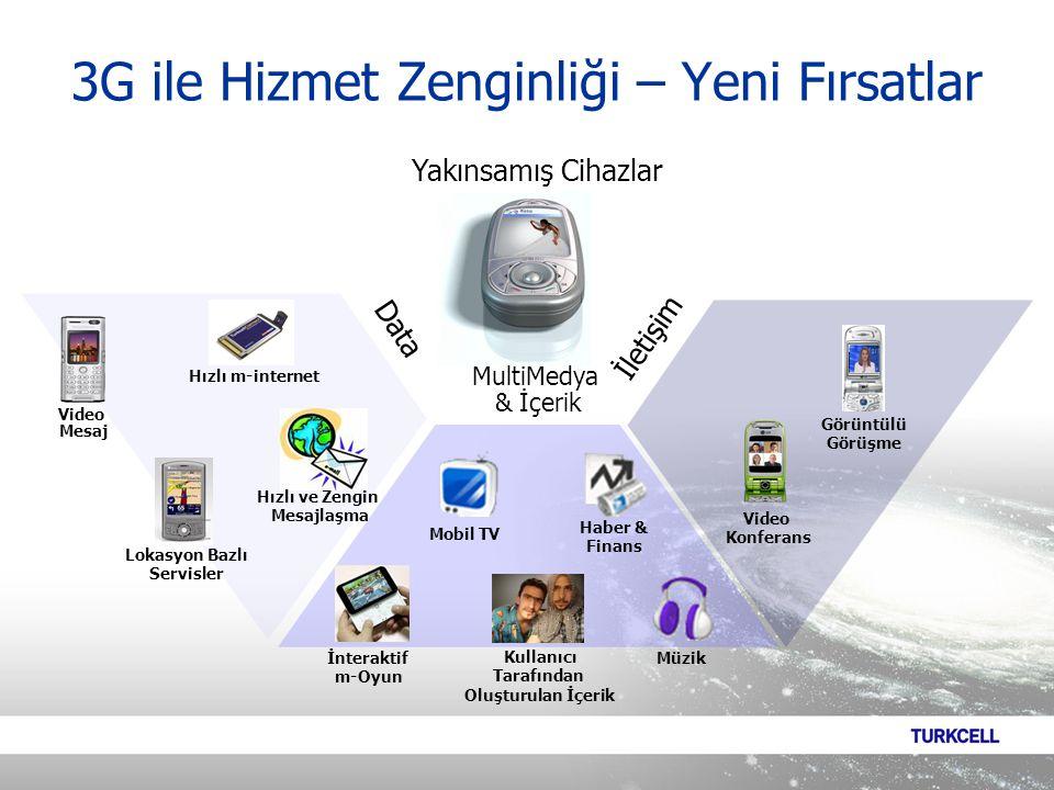 3G ile Hizmet Zenginliği – Yeni Fırsatlar Görüntülü Görüşme Video Mesaj Video Konferans Müzik Mobil TV Haber & Finans Kullanıcı Tarafından Oluşturulan İçerik Hızlı m-internet İnteraktif m-Oyun Lokasyon Bazlı Servisler Hızlı ve Zengin Mesajlaşma MultiMedya & İçerik İletişim Data Yakınsamış Cihazlar