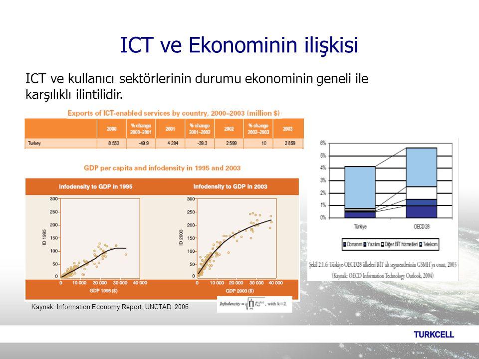 ICT ve kullanıcı sektörlerinin durumu ekonominin geneli ile karşılıklı ilintilidir.