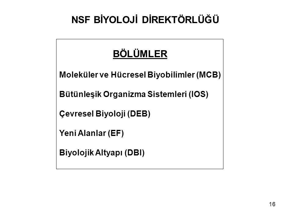 16 Moleküler ve Hücresel Biyobilimler (MCB) Bütünleşik Organizma Sistemleri (IOS) Çevresel Biyoloji (DEB) Yeni Alanlar (EF) Biyolojik Altyapı (DBI) NS