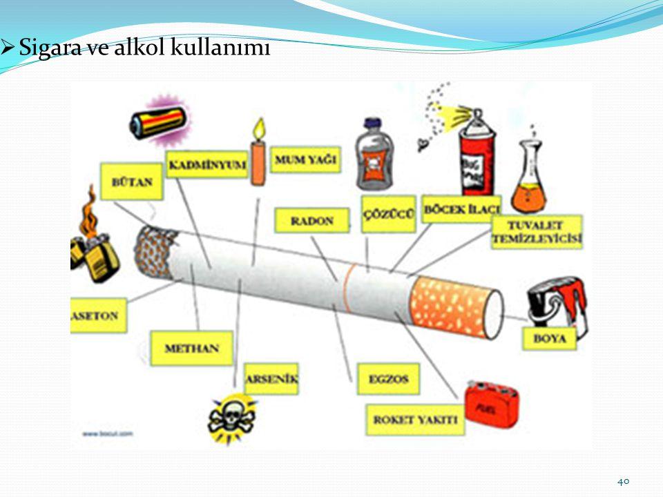  Sigara ve alkol kullanımı 40