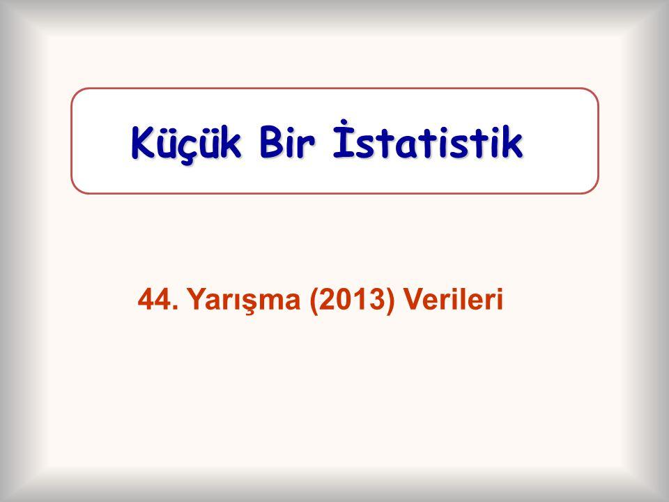 44. Yarışma (2013) Verileri Küçük Bir İstatistik