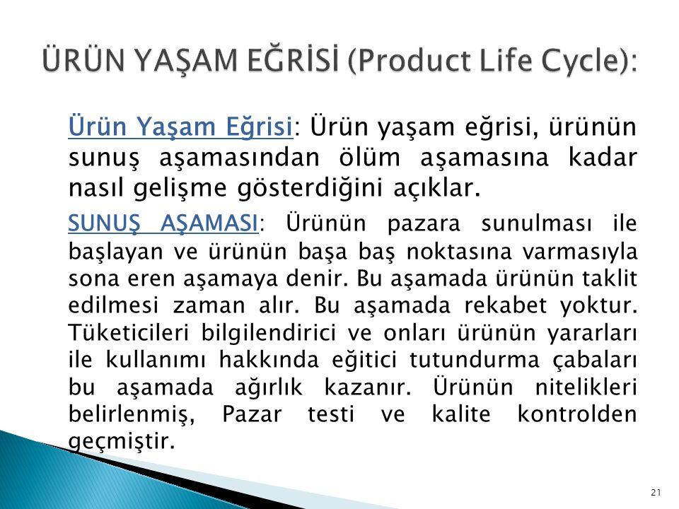Ürün Yaşam Eğrisi: Ürün yaşam eğrisi, ürünün sunuş aşamasından ölüm aşamasına kadar nasıl gelişme gösterdiğini açıklar. SUNUŞ AŞAMASI: Ürünün pazara s