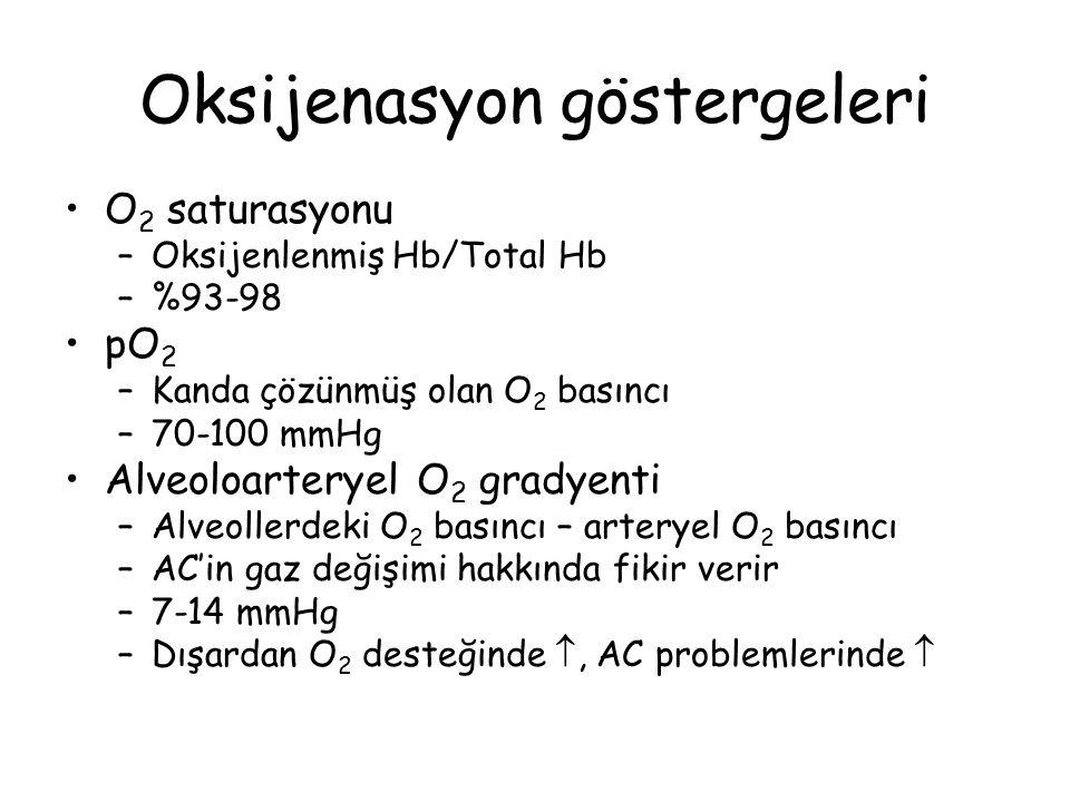 Respiratuvar yetmezlik Oksijenasyon ve CO 2 eliminasyonundan biri ya da her ikisinin bozulması pO 2  60 mmHg pCO 2  45 mmHg İkiye ayrılır; –Tip I hipoksemik –Tip II hiperkapnik
