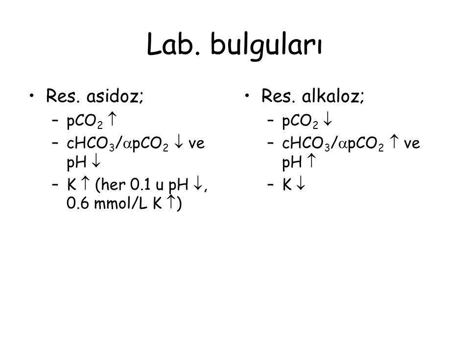 Lab. bulguları Res. asidoz; –pCO 2  –cHCO 3 /  pCO 2  ve pH  –K  (her 0.1 u pH , 0.6 mmol/L K  ) Res. alkaloz; –pCO 2  –cHCO 3 /  pCO 2  ve