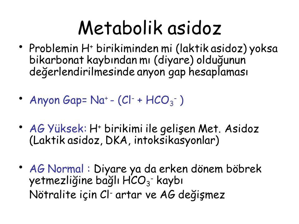 (ölçülebilen katyon+ölçülemeyen katyon) = (ölçülebilen anyon+ölçülemeyen anyon) = [Na + ] – ([Cl - ] + [HCO 3 - ]) = 140 – (104 + 24) = 12 meq/L (8-12 meq/L) ANYON GAP ANYON GAP Majör (ölçülebilen) katyonlar Majör (ölçülebilen) katyonlar Majör (ölçülebilen) anyonlar Majör (ölçülebilen) anyonlar – = ANYON GAP ANYON GAP