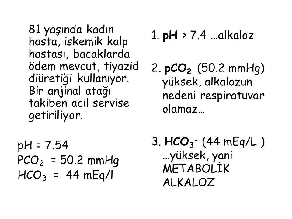 METABOLİK ALKALOZ Kanda HCO 3 - artışı Neden genelde aşırı H + kaybı (idrarla atılan her H + için bir HCO 3 - geri emilir) En sık neden asidik gastrik sıvı kaybı (kusma, NGS aspirasyonu) Diğer nedenler; uzun süreli diüretik tdv.