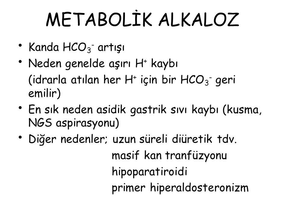 METABOLİK ALKALOZ Kanda HCO 3 - artışı Neden genelde aşırı H + kaybı (idrarla atılan her H + için bir HCO 3 - geri emilir) En sık neden asidik gastrik