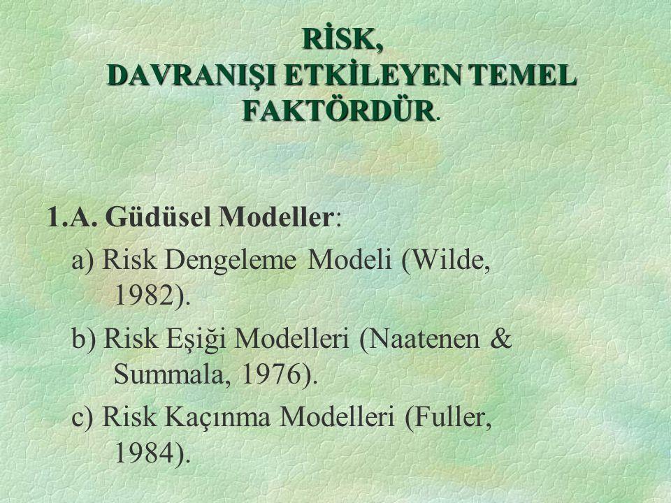 Risk Eşiği Modeli 1976-Naatanen & Summala §Sürücülerin gerçek risk ile algılanan risk arasında kalıcı bir denge kurma eğilimi vardır.