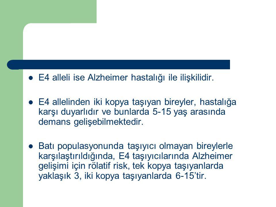 E4 alleli ise Alzheimer hastalığı ile ilişkilidir. E4 allelinden iki kopya taşıyan bireyler, hastalığa karşı duyarlıdır ve bunlarda 5-15 yaş arasında