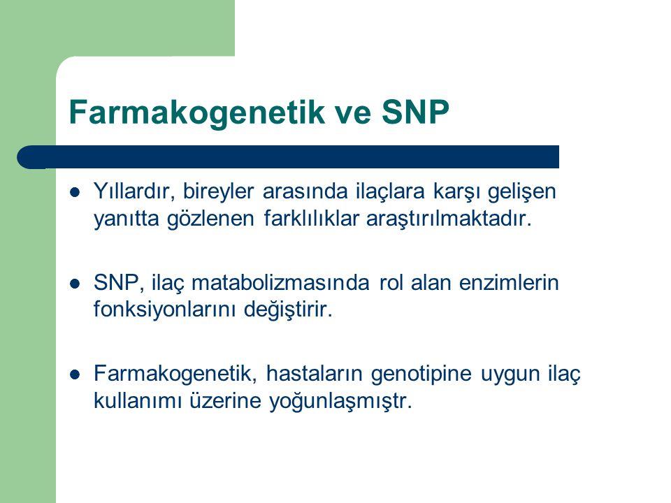 Farmakogenetik ve SNP Yıllardır, bireyler arasında ilaçlara karşı gelişen yanıtta gözlenen farklılıklar araştırılmaktadır. SNP, ilaç matabolizmasında