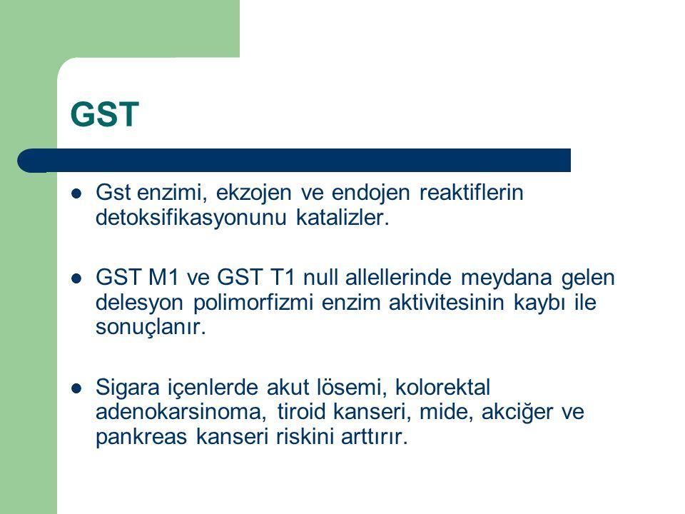GST Gst enzimi, ekzojen ve endojen reaktiflerin detoksifikasyonunu katalizler. GST M1 ve GST T1 null allellerinde meydana gelen delesyon polimorfizmi