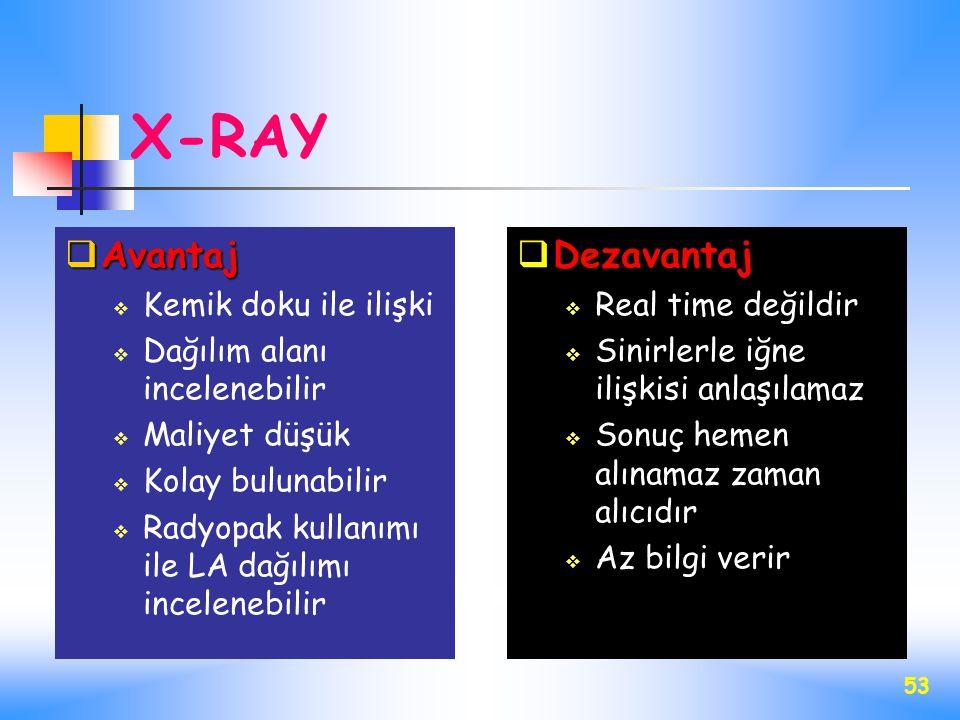 53 X-RAY  Avantaj  Kemik doku ile ilişki  Dağılım alanı incelenebilir  Maliyet düşük  Kolay bulunabilir  Radyopak kullanımı ile LA dağılımı ince
