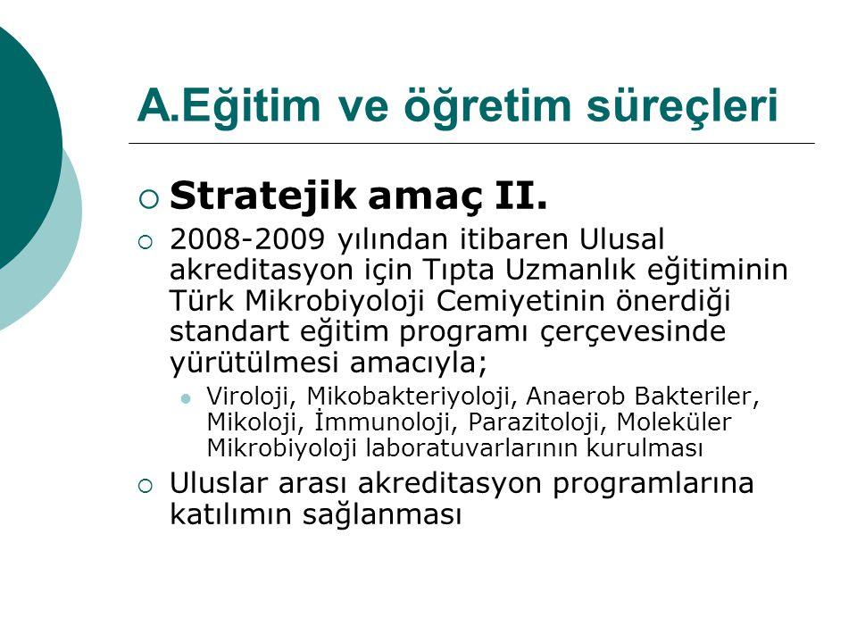 A.Eğitim ve öğretim süreçleri  Stratejik amaç II.