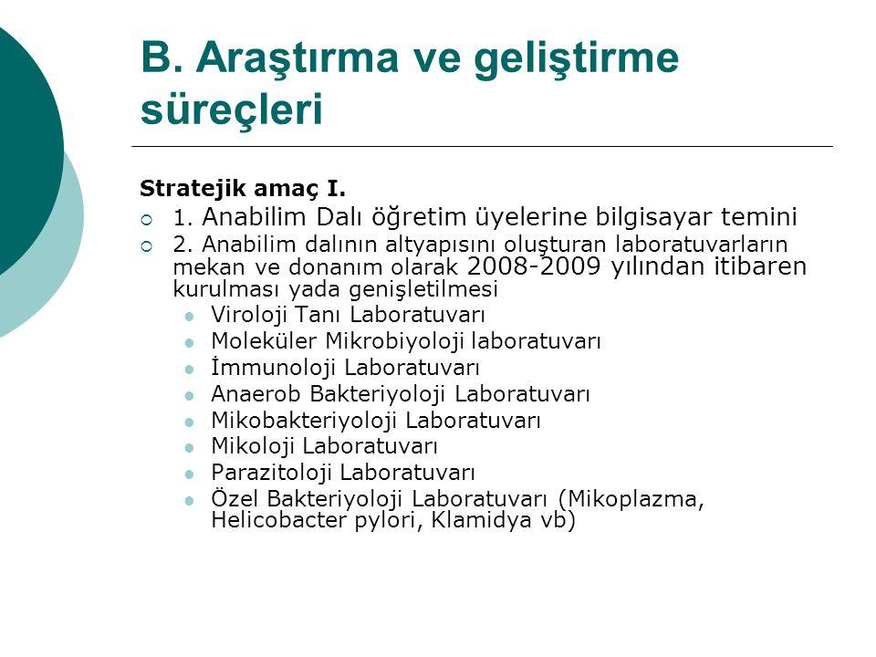 B.Araştırma ve geliştirme süreçleri Stratejik amaç I.