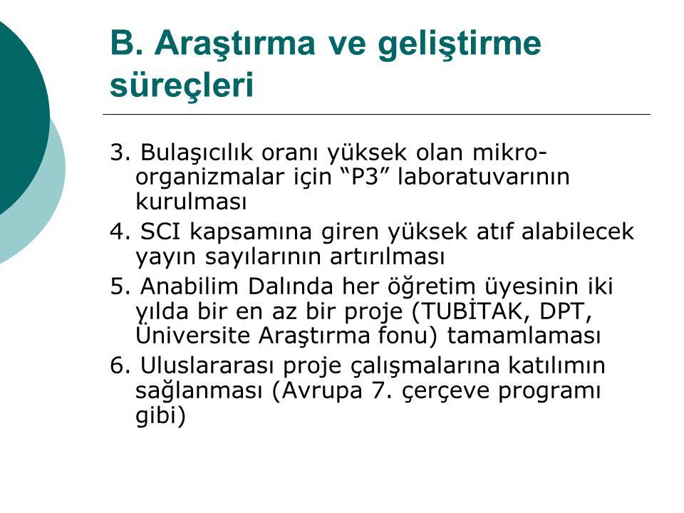 B.Araştırma ve geliştirme süreçleri 3.