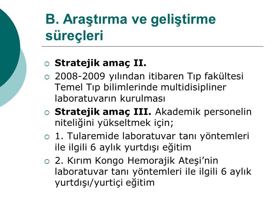 B.Araştırma ve geliştirme süreçleri  Stratejik amaç II.